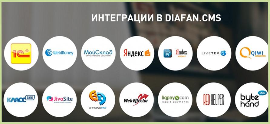 Разработка сайта на Diafan